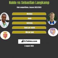 Naldo vs Sebastian Langkamp h2h player stats