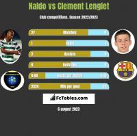 Naldo vs Clement Lenglet h2h player stats