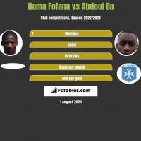 Nama Fofana vs Abdoul Ba h2h player stats