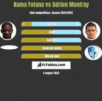 Nama Fofana vs Adrien Monfray h2h player stats