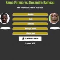 Nama Fofana vs Alexandre Raineau h2h player stats