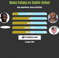 Nama Fofana vs Cedric Avinel h2h player stats