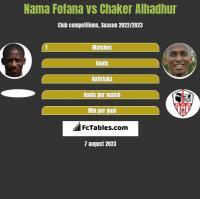 Nama Fofana vs Chaker Alhadhur h2h player stats