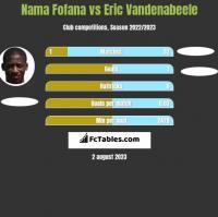 Nama Fofana vs Eric Vandenabeele h2h player stats