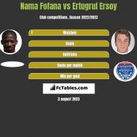 Nama Fofana vs Ertugrul Ersoy h2h player stats
