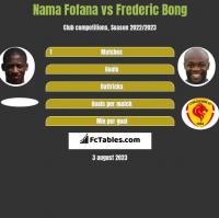 Nama Fofana vs Frederic Bong h2h player stats