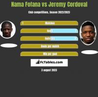 Nama Fofana vs Jeremy Cordoval h2h player stats