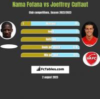 Nama Fofana vs Joeffrey Cuffaut h2h player stats