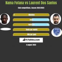 Nama Fofana vs Laurent Dos Santos h2h player stats