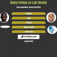 Nama Fofana vs Loic Nestor h2h player stats