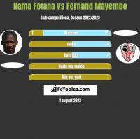 Nama Fofana vs Fernand Mayembo h2h player stats