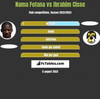 Nama Fofana vs Ibrahim Cisse h2h player stats