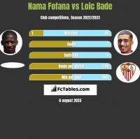 Nama Fofana vs Loic Bade h2h player stats