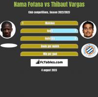 Nama Fofana vs Thibaut Vargas h2h player stats