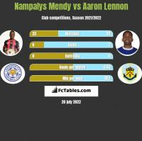 Nampalys Mendy vs Aaron Lennon h2h player stats