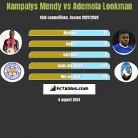 Nampalys Mendy vs Ademola Lookman h2h player stats