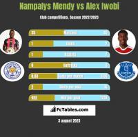 Nampalys Mendy vs Alex Iwobi h2h player stats