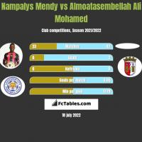 Nampalys Mendy vs Almoatasembellah Ali Mohamed h2h player stats
