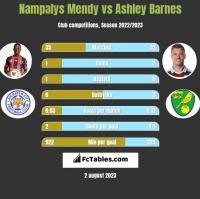Nampalys Mendy vs Ashley Barnes h2h player stats