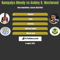 Nampalys Mendy vs Ashley R. Westwood h2h player stats