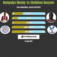 Nampalys Mendy vs Cheikhou Kouyate h2h player stats