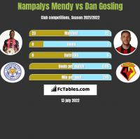 Nampalys Mendy vs Dan Gosling h2h player stats