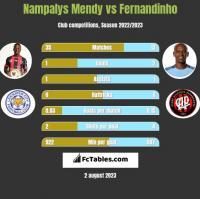 Nampalys Mendy vs Fernandinho h2h player stats