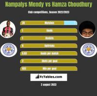 Nampalys Mendy vs Hamza Choudhury h2h player stats