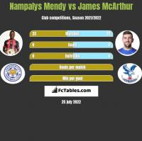 Nampalys Mendy vs James McArthur h2h player stats