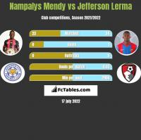 Nampalys Mendy vs Jefferson Lerma h2h player stats