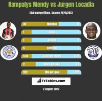 Nampalys Mendy vs Jurgen Locadia h2h player stats