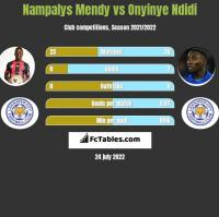 Nampalys Mendy vs Onyinye Ndidi h2h player stats