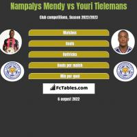 Nampalys Mendy vs Youri Tielemans h2h player stats