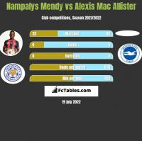 Nampalys Mendy vs Alexis Mac Allister h2h player stats