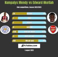 Nampalys Mendy vs Edward Nketiah h2h player stats