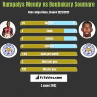 Nampalys Mendy vs Boubakary Soumare h2h player stats
