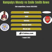 Nampalys Mendy vs Emile Smith Rowe h2h player stats