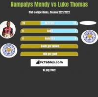 Nampalys Mendy vs Luke Thomas h2h player stats