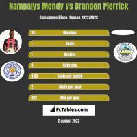 Nampalys Mendy vs Brandon Pierrick h2h player stats