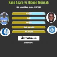 Nana Asare vs Gideon Mensah h2h player stats