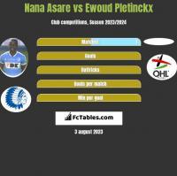Nana Asare vs Ewoud Pletinckx h2h player stats