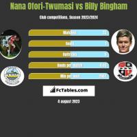 Nana Ofori-Twumasi vs Billy Bingham h2h player stats