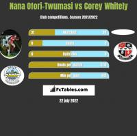 Nana Ofori-Twumasi vs Corey Whitely h2h player stats