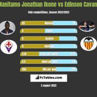 Nanitamo Jonathan Ikone vs Edinson Cavani h2h player stats