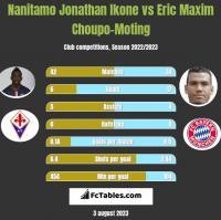 Nanitamo Jonathan Ikone vs Eric Choupo-Moting h2h player stats