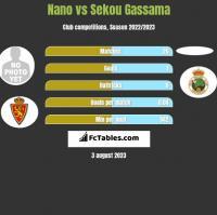 Nano vs Sekou Gassama h2h player stats