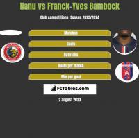 Nanu vs Franck-Yves Bambock h2h player stats
