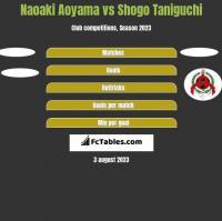 Naoaki Aoyama vs Shogo Taniguchi h2h player stats