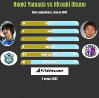 Naoki Yamada vs Hiroaki Okuno h2h player stats