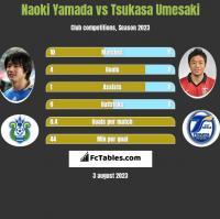 Naoki Yamada vs Tsukasa Umesaki h2h player stats